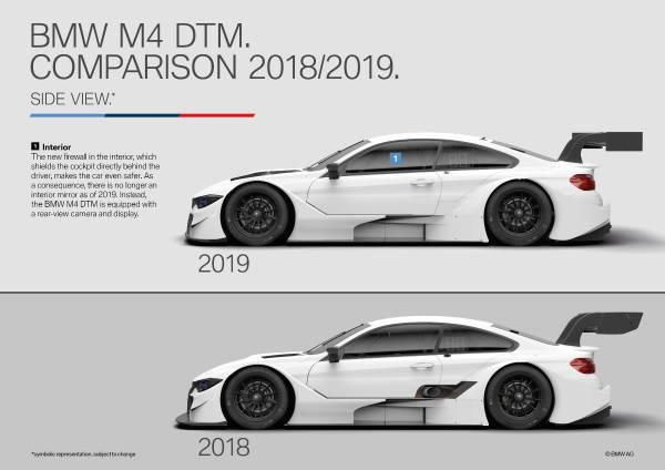 BMW M4 DTM, Comparison 2018/2019.