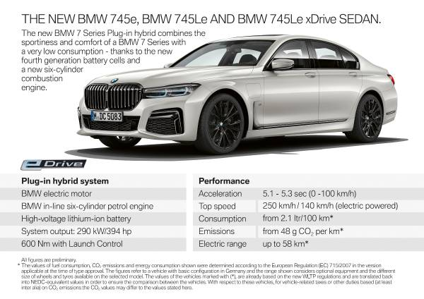 The plug-in hybrif models of the new BMW 7 Series - Highlights (02/2019).