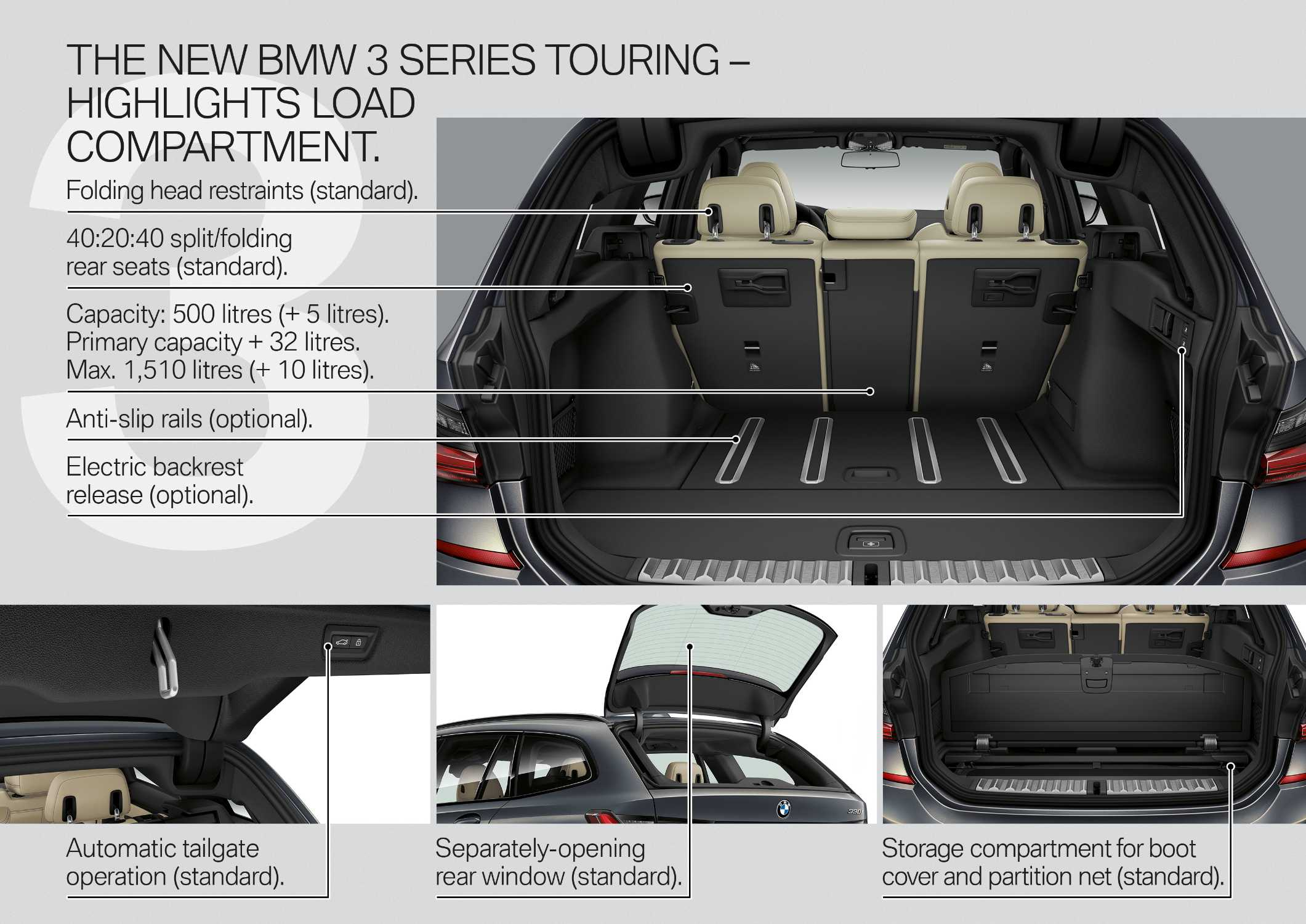 The new BMW 3 Series Touring – Product hightlights (06/2019).
