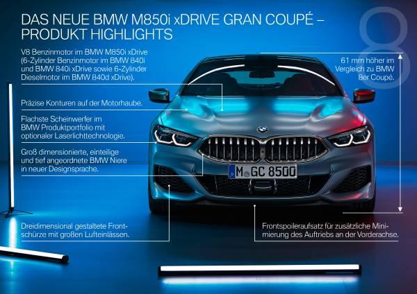 Das neue BMW 8er Gran Coupé (06/2019).