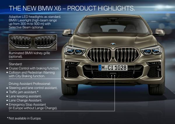 The new BMW X6  A leader with broad shoulders