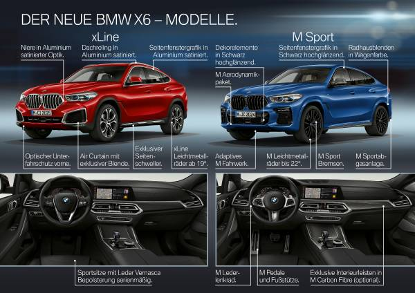 Der neue BMW X6 – Highlights (07/2019).