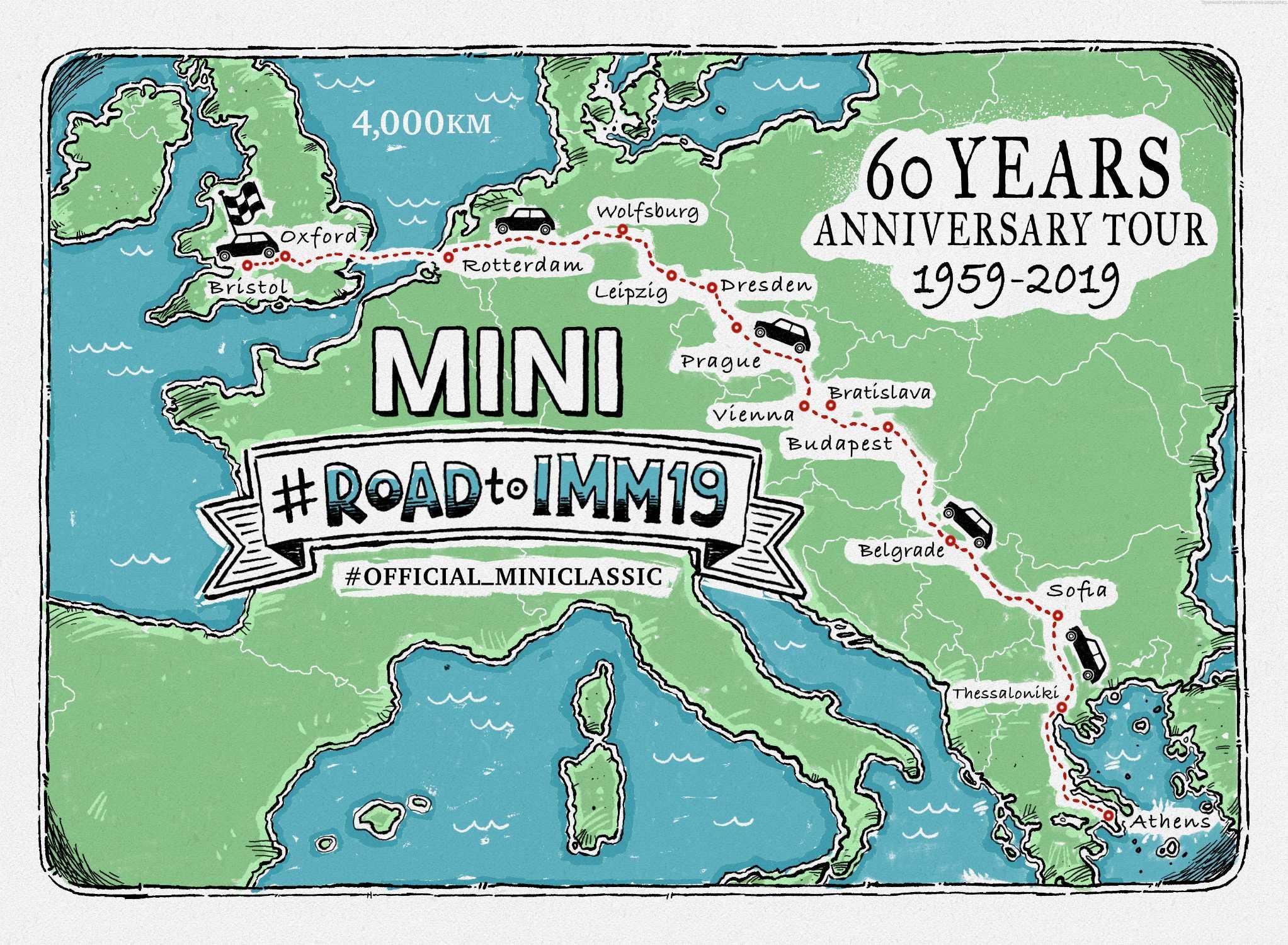 ROADtoIMM19: Driving to the International Mini Meeting 2019