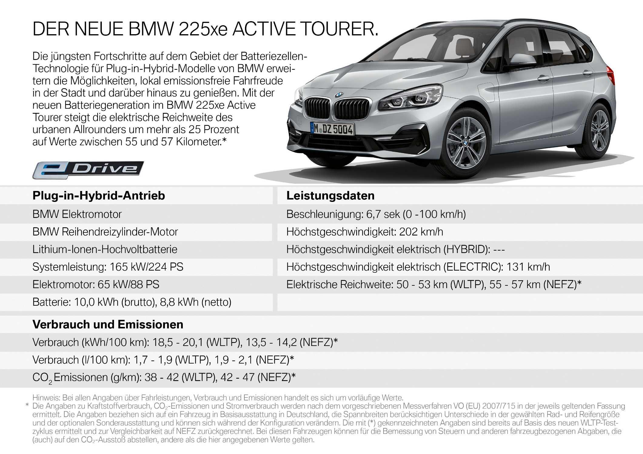 Der neue BMW 225xe Active Tourer (08/2019).