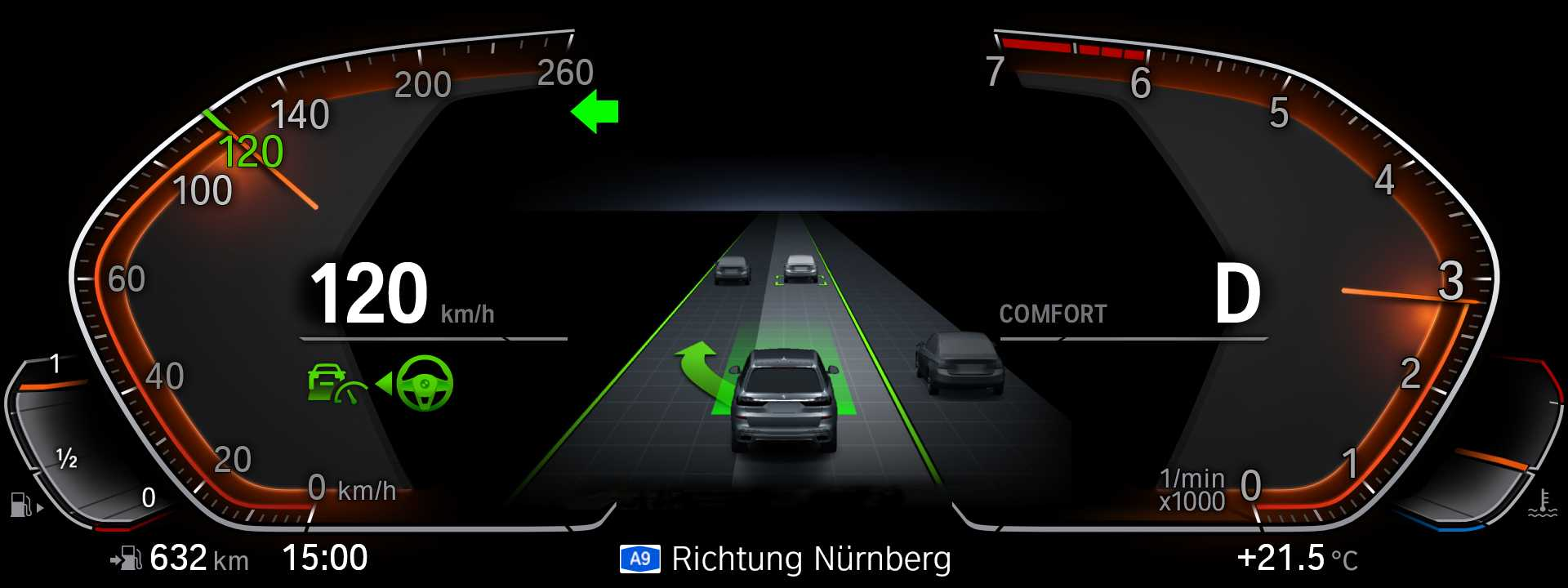 Driving Assistant Professional with real-time 3D visualisation of the surrounding area