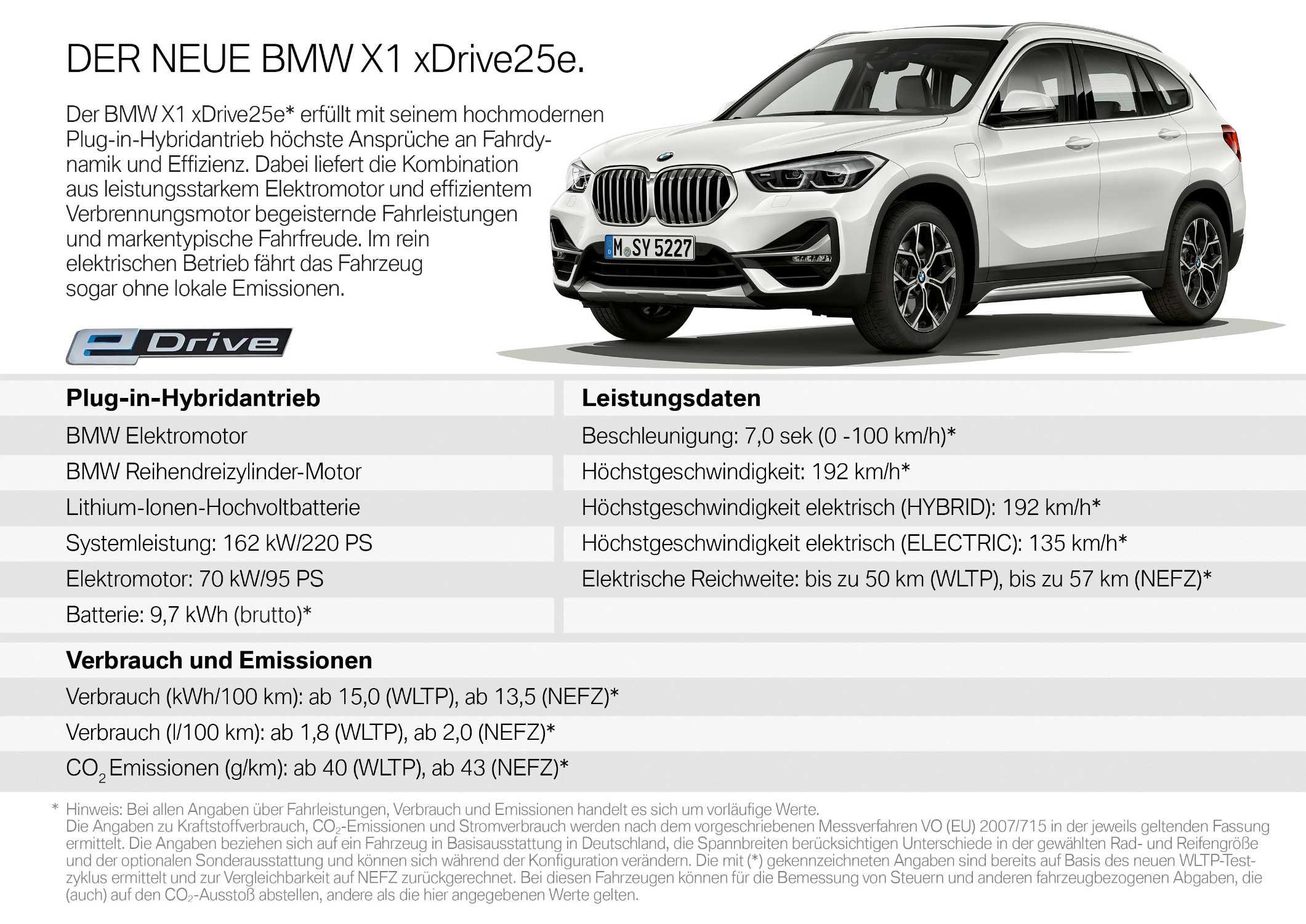Der neue BMW X1 xDrive25e. (09/2019)