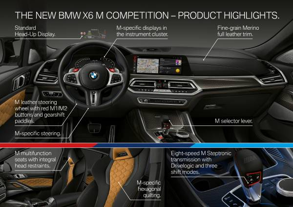 The new BMW X6 M and BMW X6 M Competition. (10/2019)