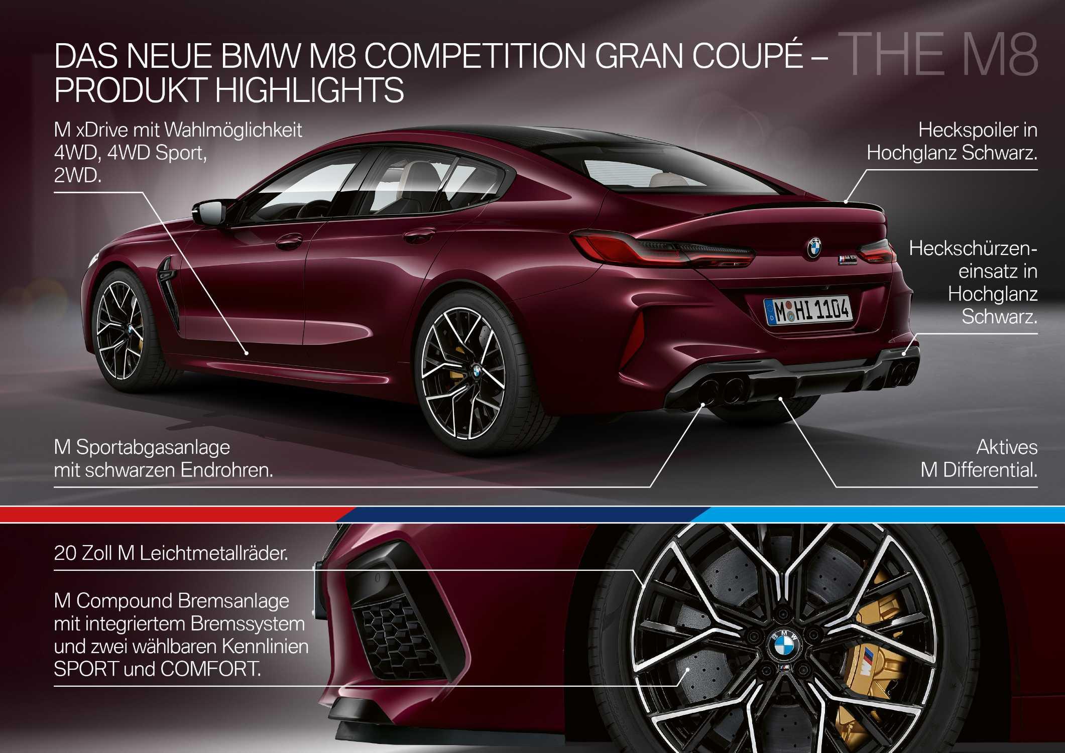 Das neue BMW M8 Gran Coupé und BMW M8 Competition Gran Coupé (10/2019).