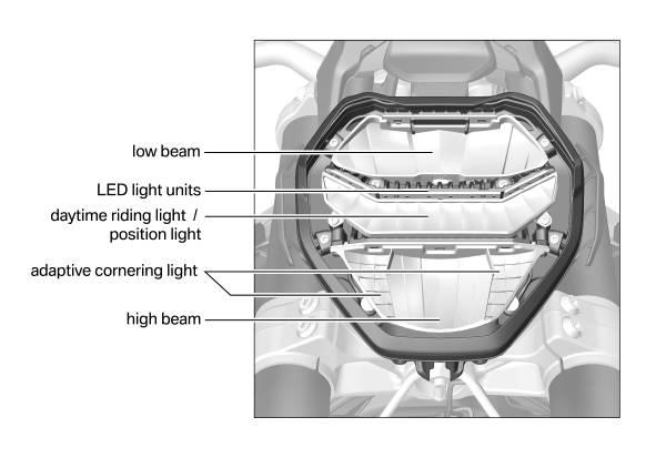 BMW F 900 R / F 900 XR, Adaptive Cornering Lights. (11/2019)