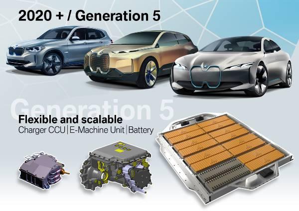 BMW Group electrification strategy (11/2019)