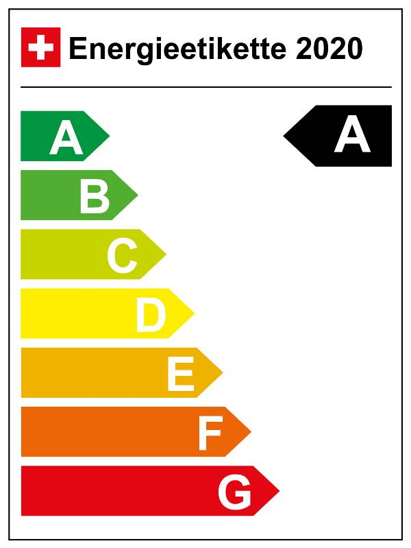 Schweiz: Energieeffizienz-Kategorie A (02/2020)