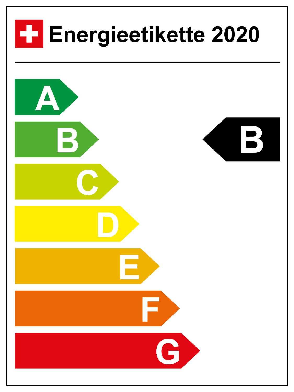 Schweiz: Energieeffizienz-Kategorie B (02/2020)
