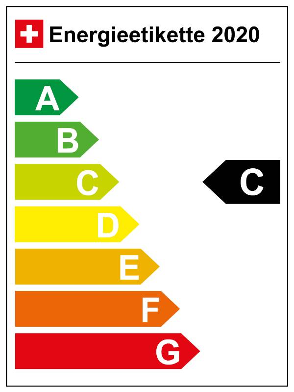 Schweiz: Energieeffizienz-Kategorie C (02/2020)