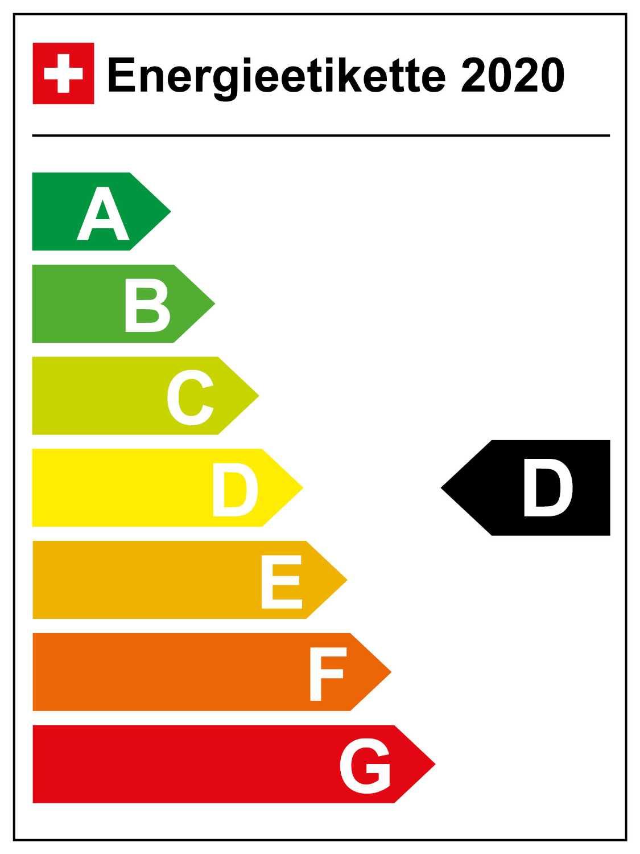 Schweiz: Energieeffizienz-Kategorie D (02/2020)