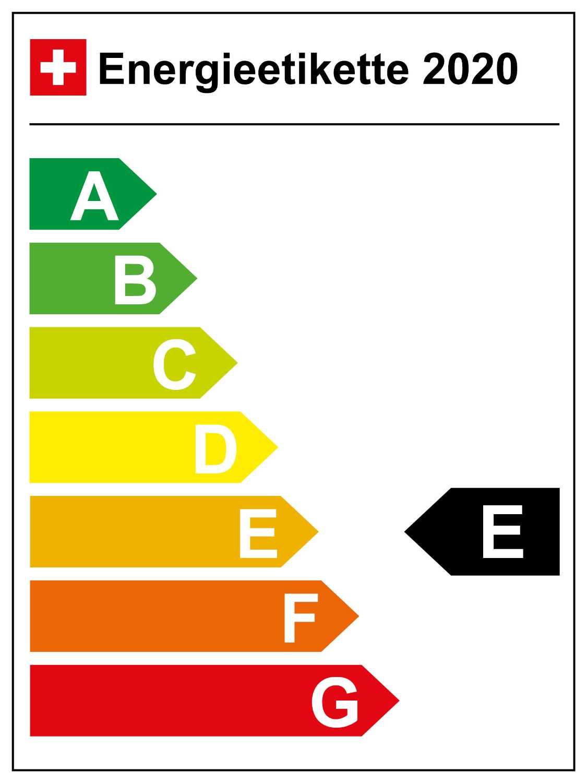 Schweiz: Energieeffizienz-Kategorie E (02/2020)
