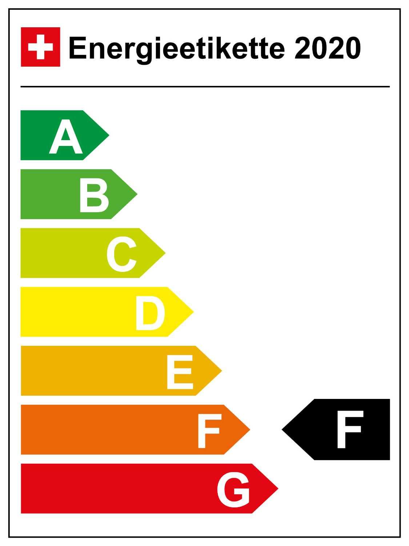 Schweiz: Energieeffizienz-Kategorie F (02/2020)