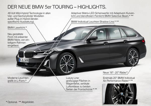Der neue BMW 5er Touring - Highlights (05/2020)