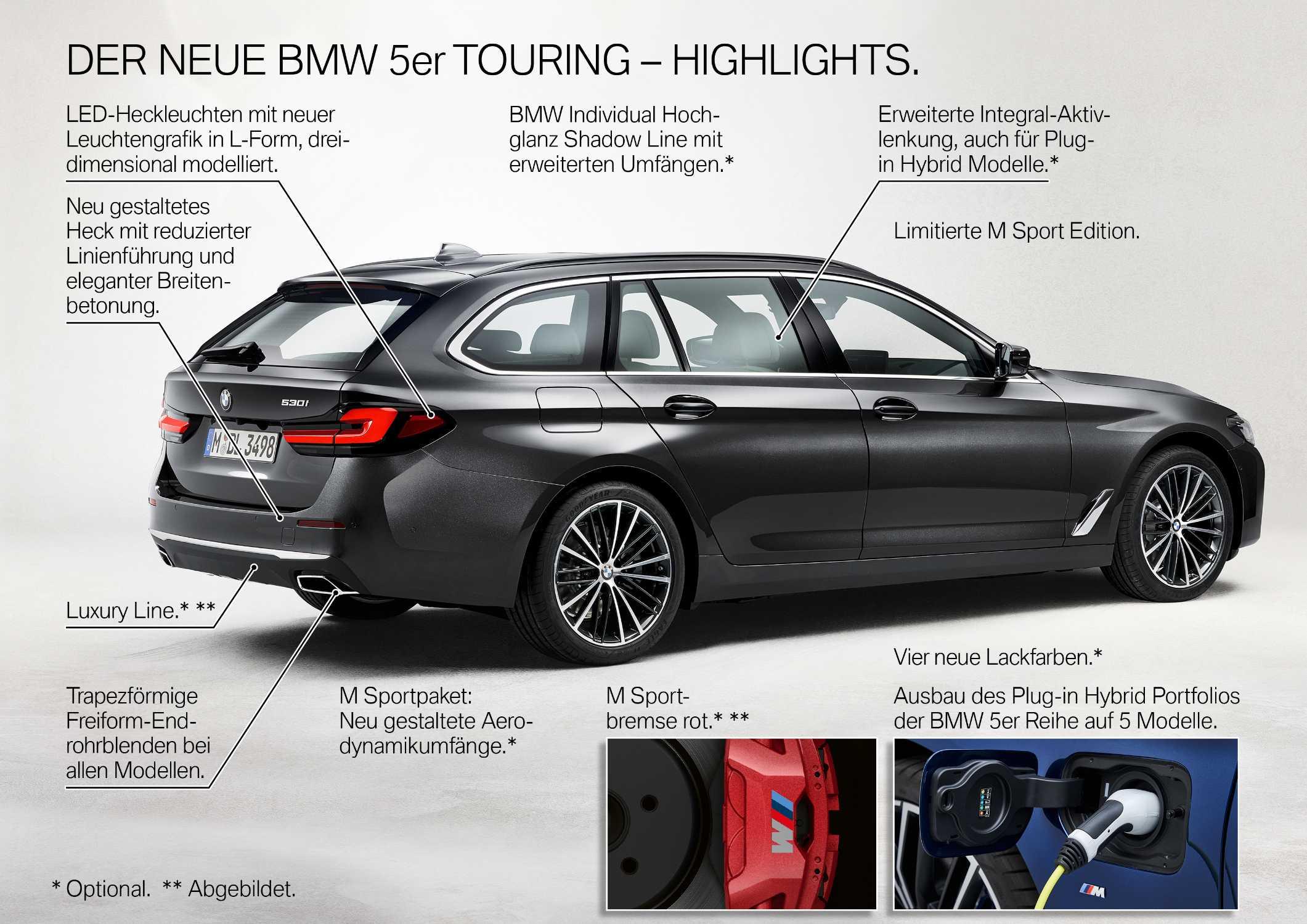 Der neue BMW 5er Touring - Highlights (05/2020)
