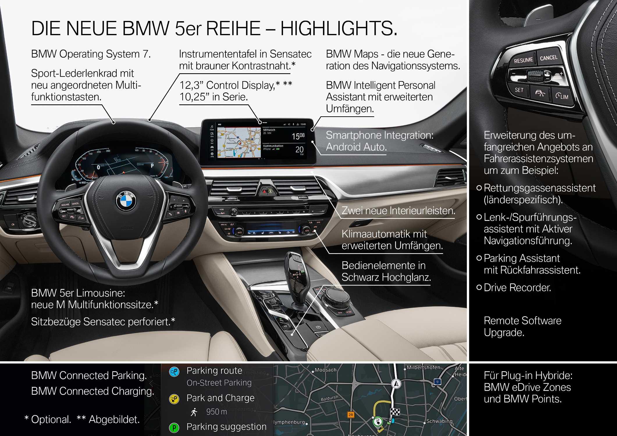 Die neue BMW 5er Reihe - Highlights (05/2020)