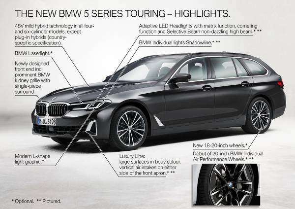 The new BMW 5 Series - Highlights (05/2020)
