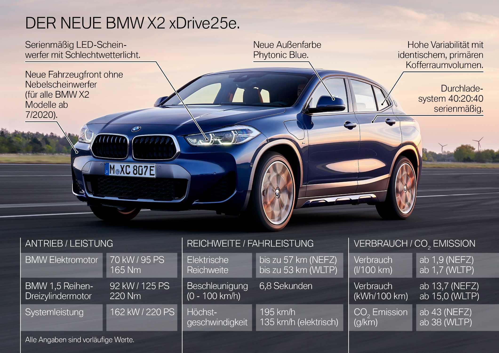 Der neue BMW X2 xDrive25e - Highlights (05/2020).
