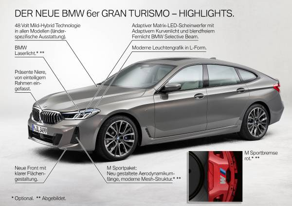 Der neue BMW 6er Gran Turismo – Highlights (05/2020).