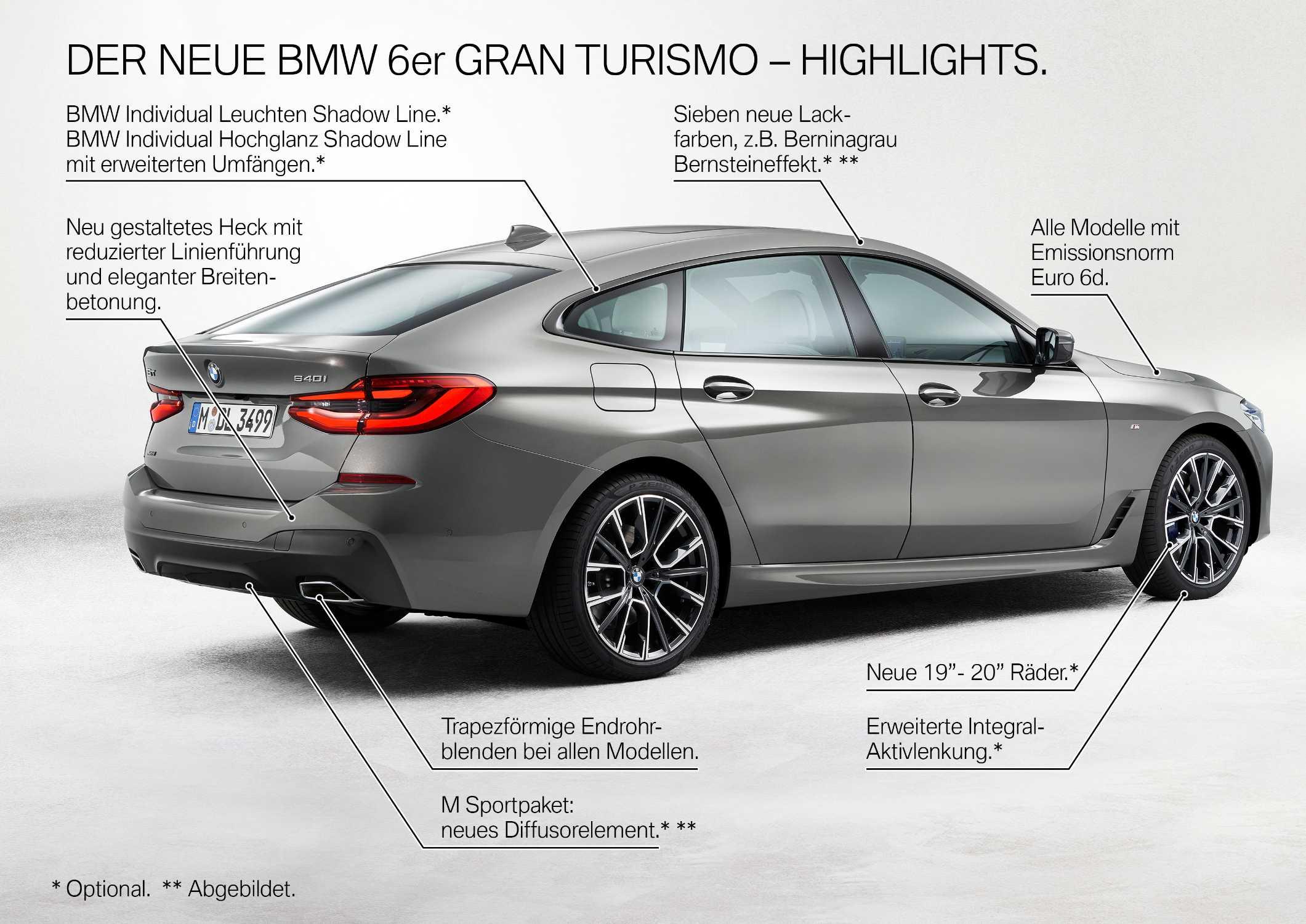 Der neue BMW 6er Gran Turismo – Highlights (05/2020).