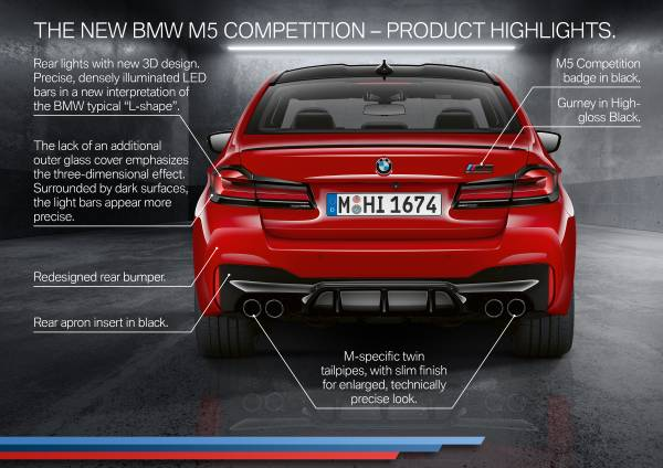 The new BMW M5 Competition - Highlights (06/2020).