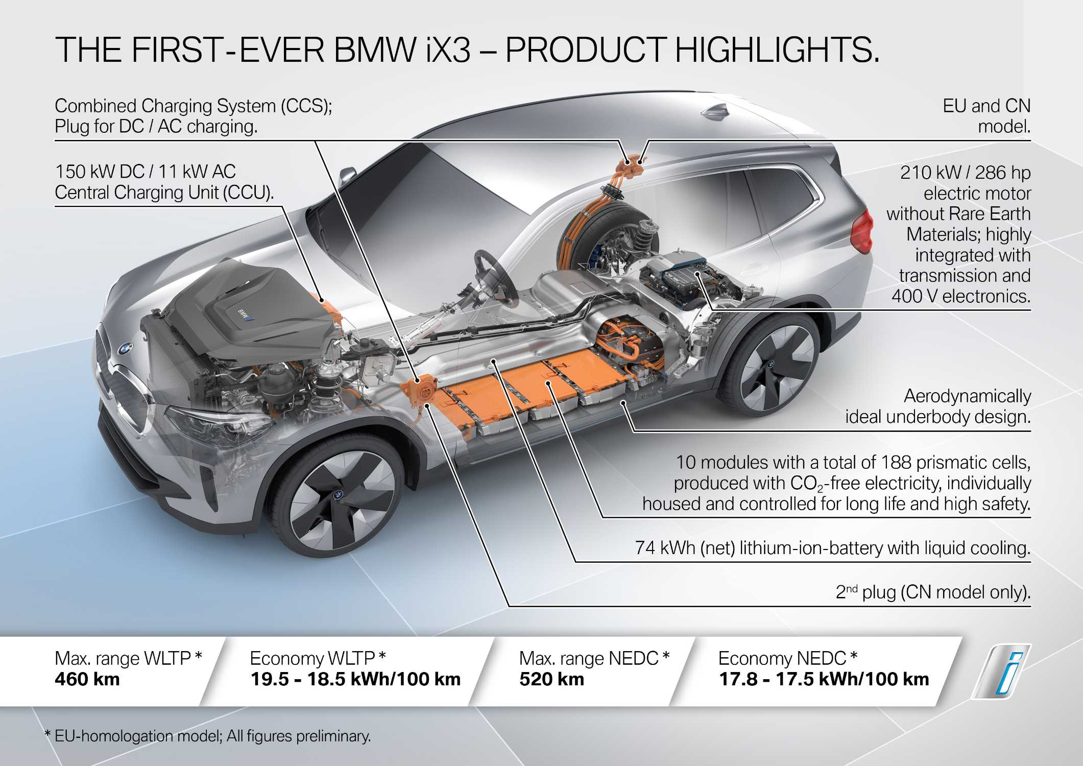 The first-ever BMW iX3 (7/2020)