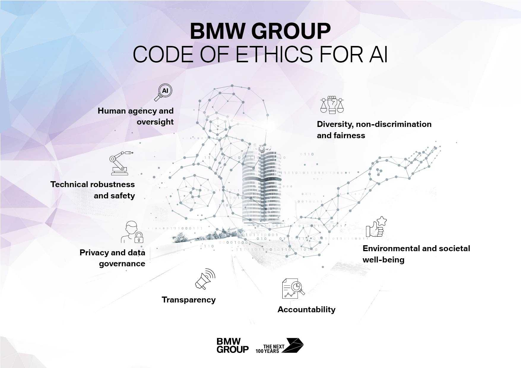 Seven principles for AI at the BMW Group. (10/2020)