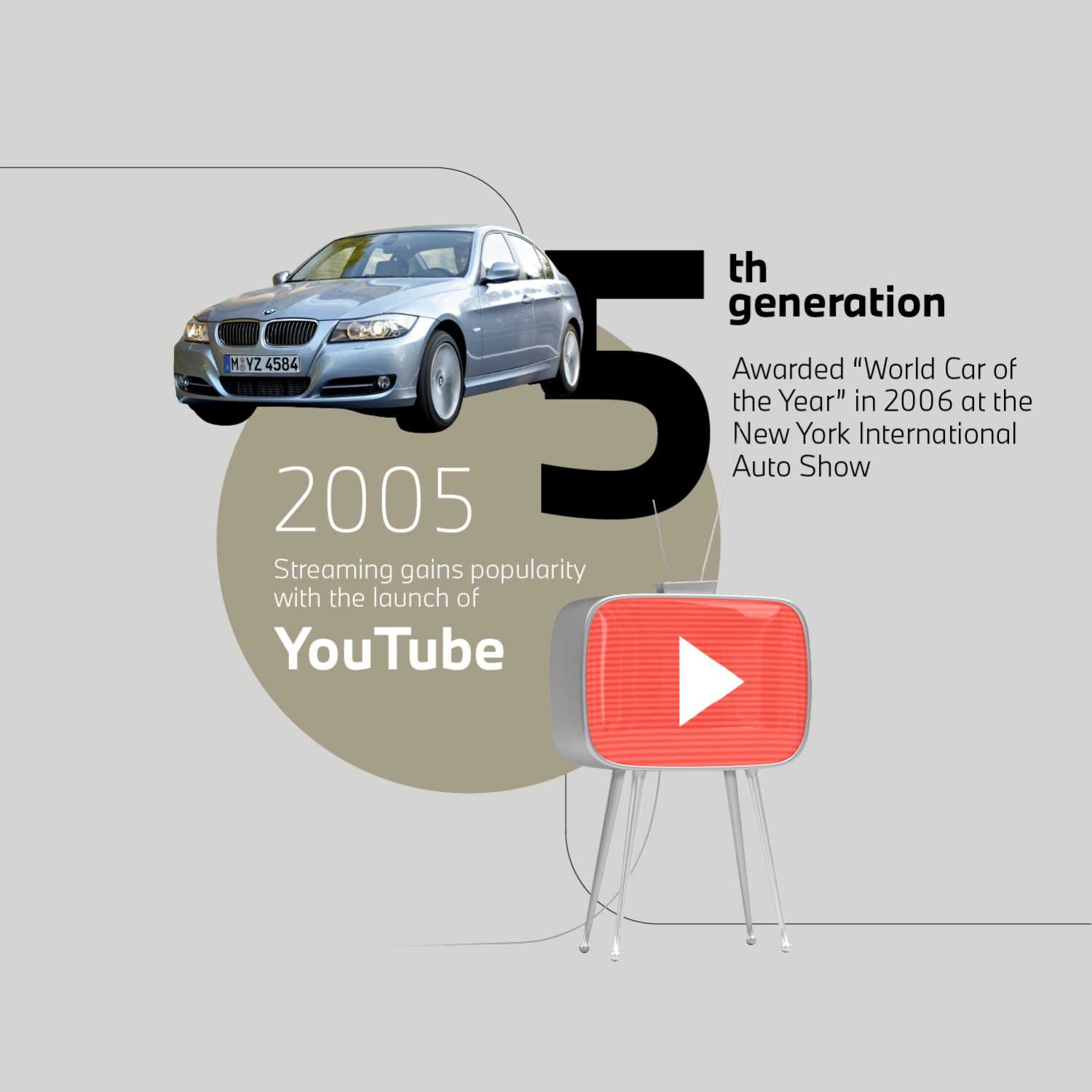 Heritage of the BMW 3 Series (10/2020)
