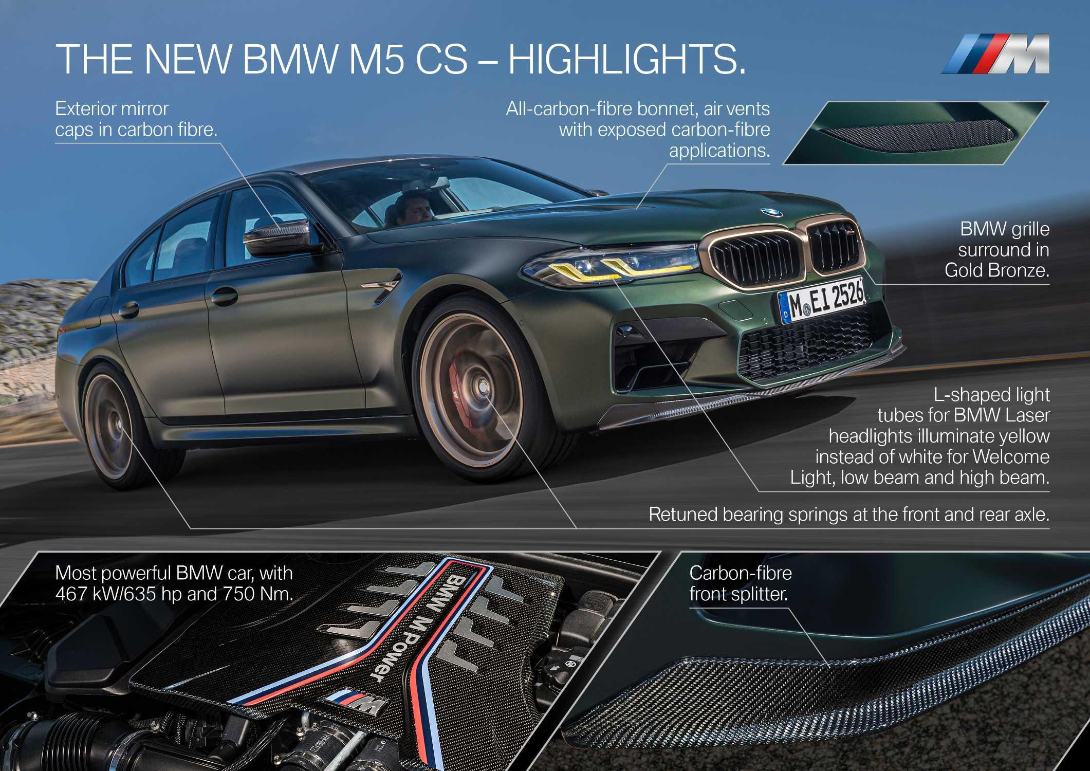 The new BMW M5 CS – Highlights (01/2021).