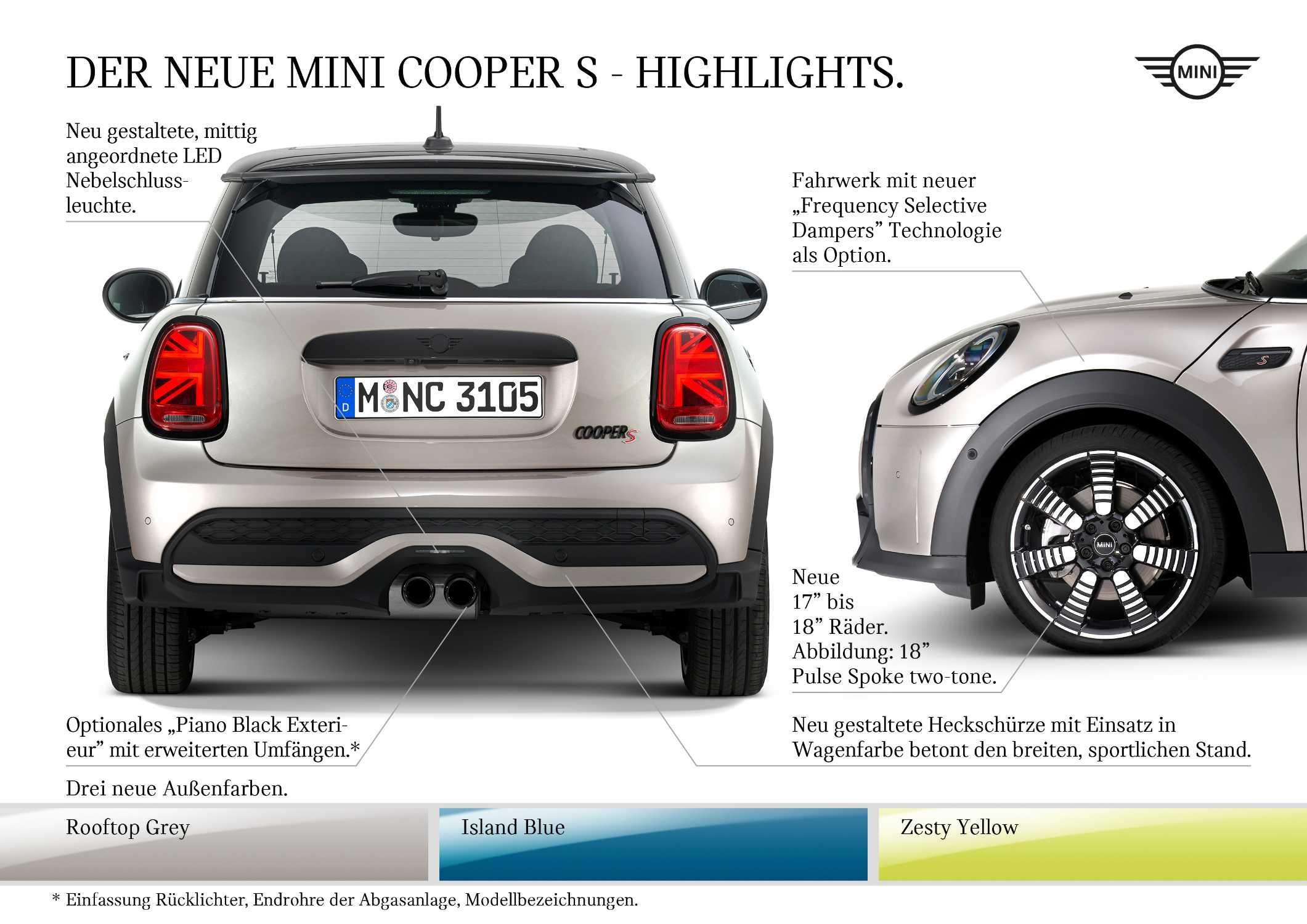 Highlights - MINI Cooper S 3-Türer (01/2021)