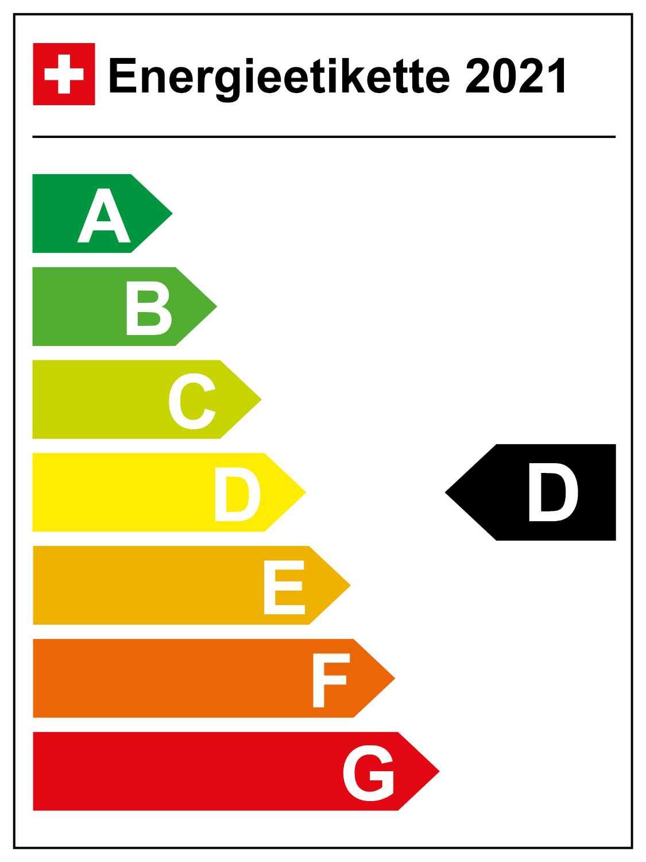 Schweiz - Energieeffizienz-Kategorie D (03/2021)