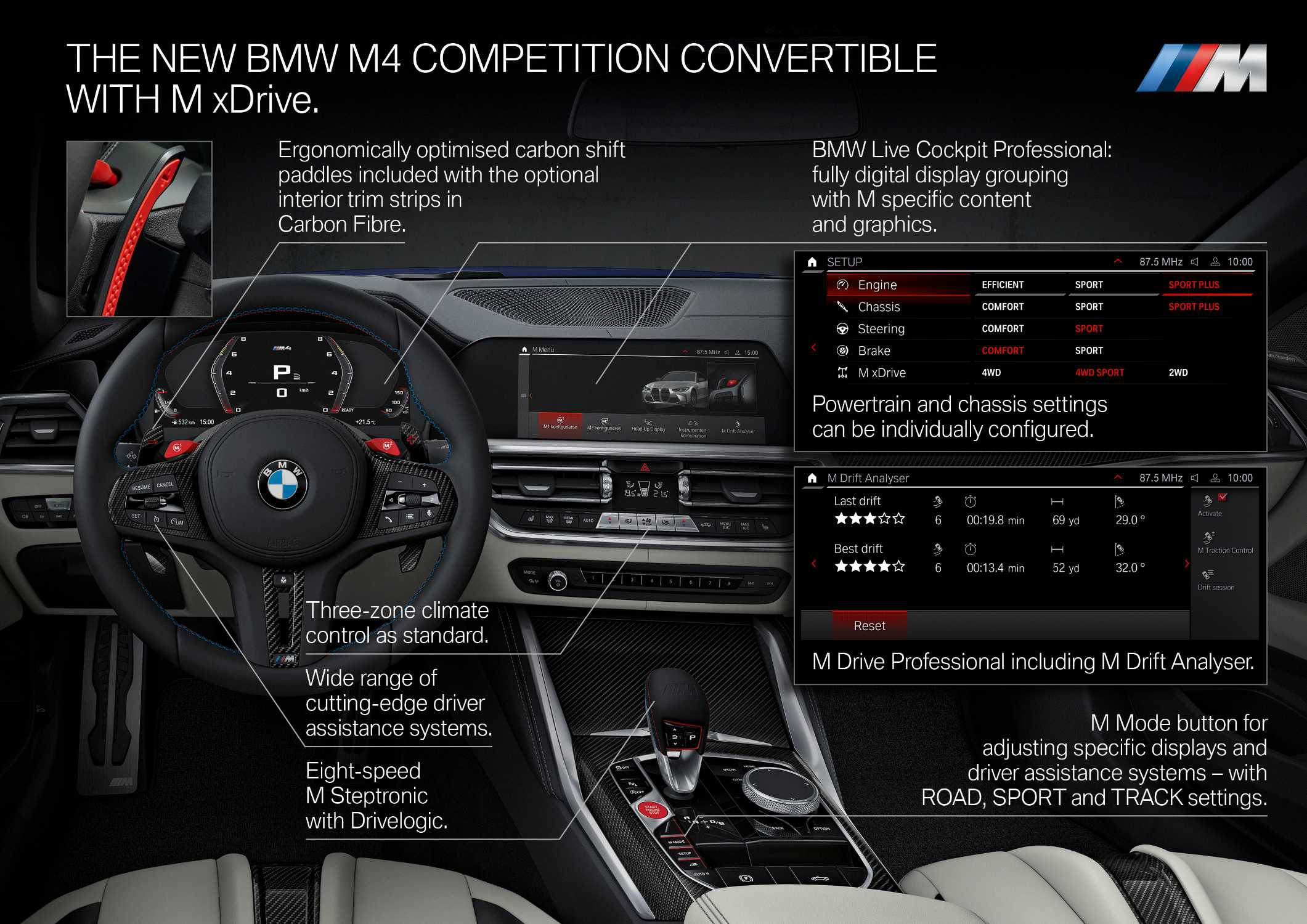 The new BMW M4 Competition Convertible with M xDrive (05/2021).