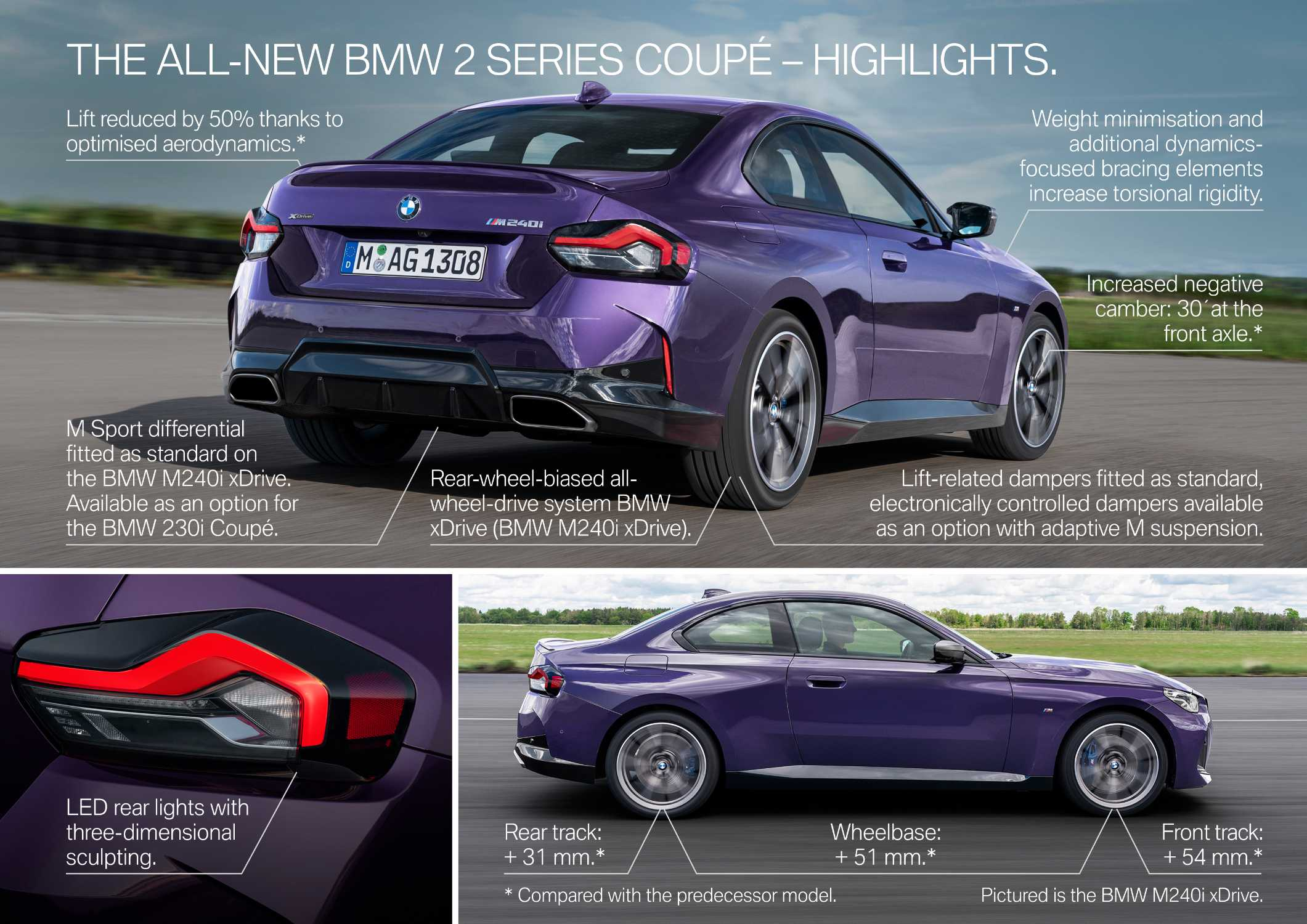 The all-new BMW 2 Series Coupé - Highlights (07/2021).