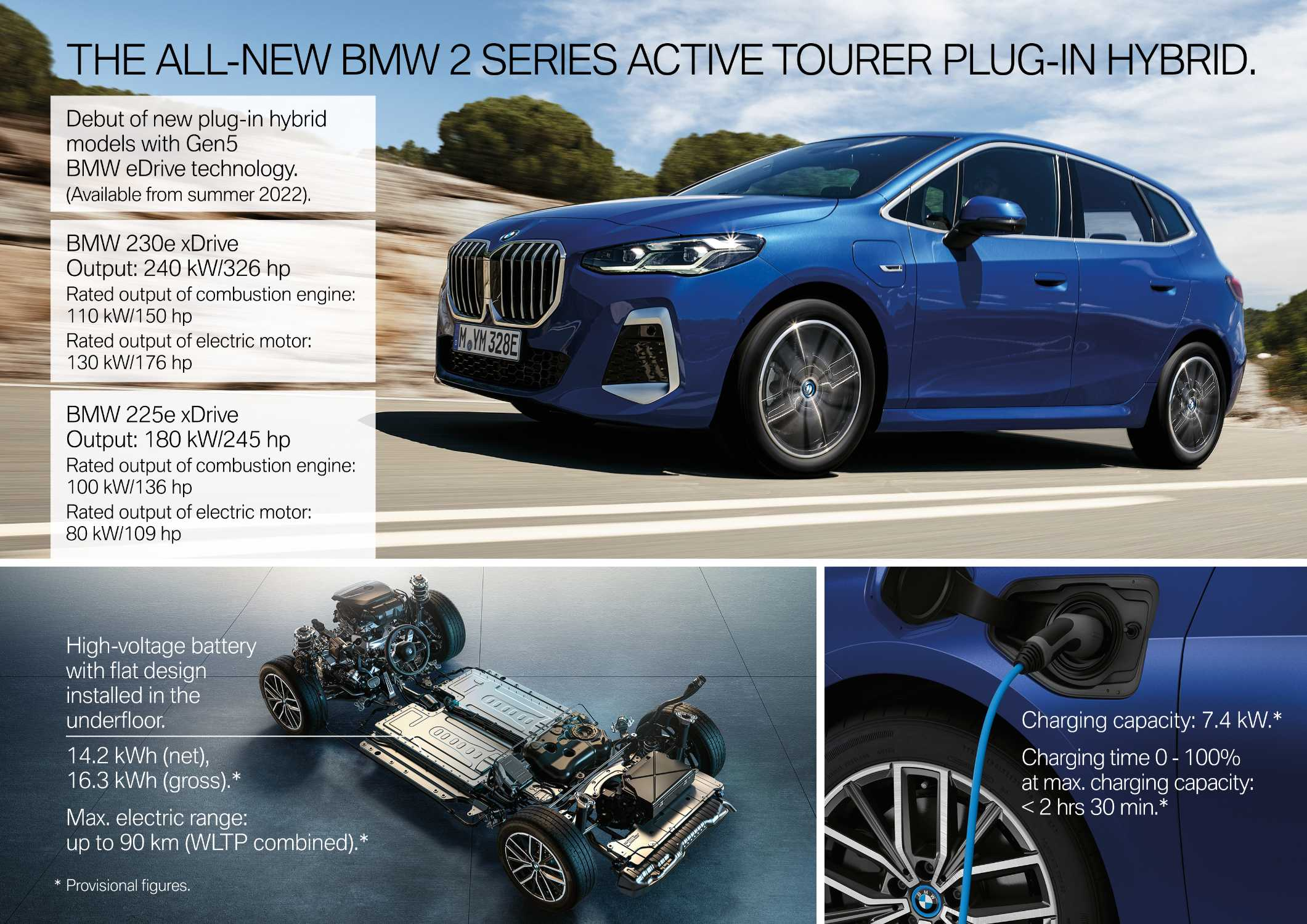 The all-new BMW 2 Series Active Tourer - Highlights (10/2021).