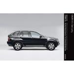 BMW X5 Security (08/2005)