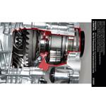 BMW, Innovationstag Fahrwerkskompetenz, Dynamic Performance Control, Getriebe (06/2007)