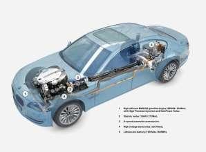 BMW ActiveHybrid 7 (08/2009)