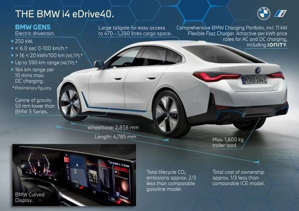 BMW i4 - Highlights, power-graph, recuperation-graph, charging-graph.